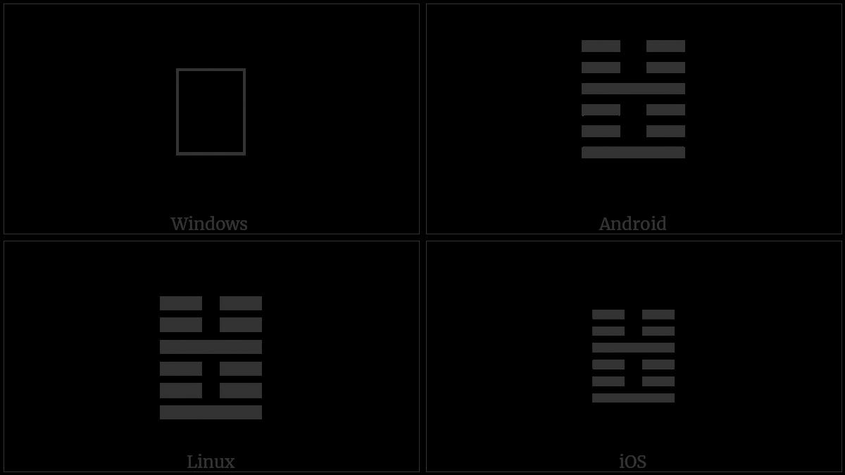 Hexagram For The Arousing Thunder on various operating systems