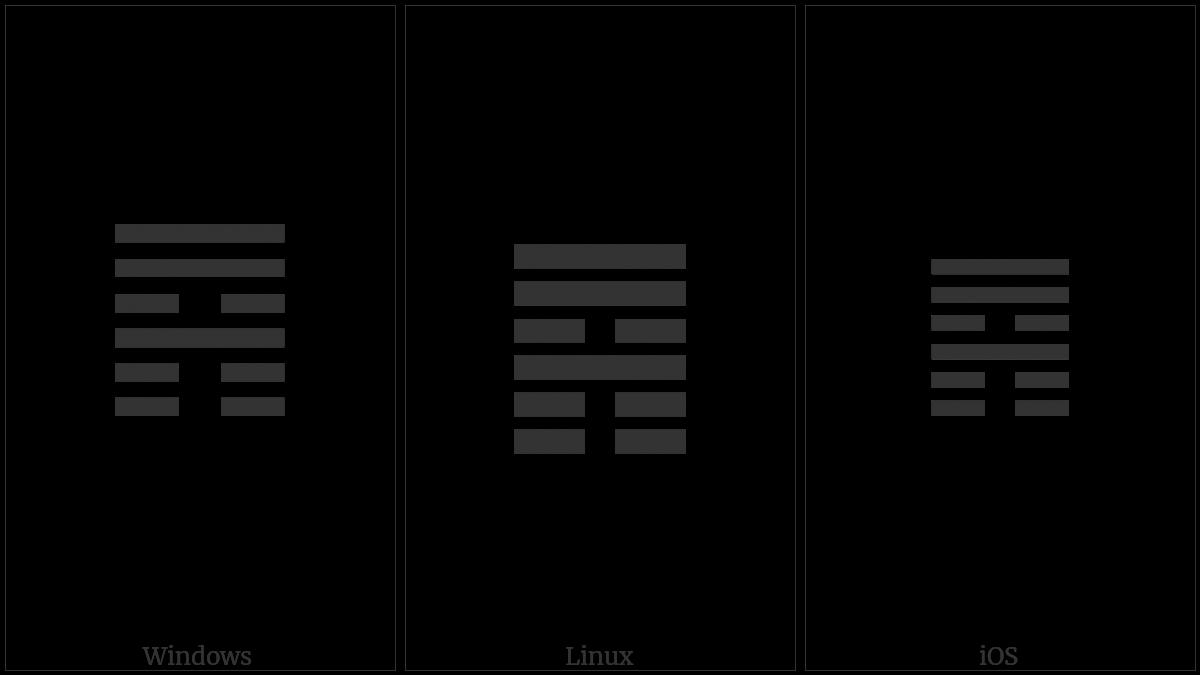 Hexagram For Development on various operating systems