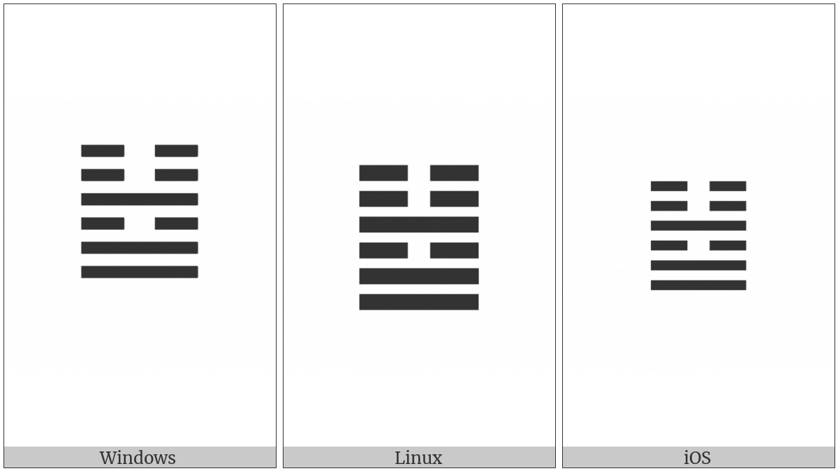 Hexagram For The Marrying Maiden on various operating systems