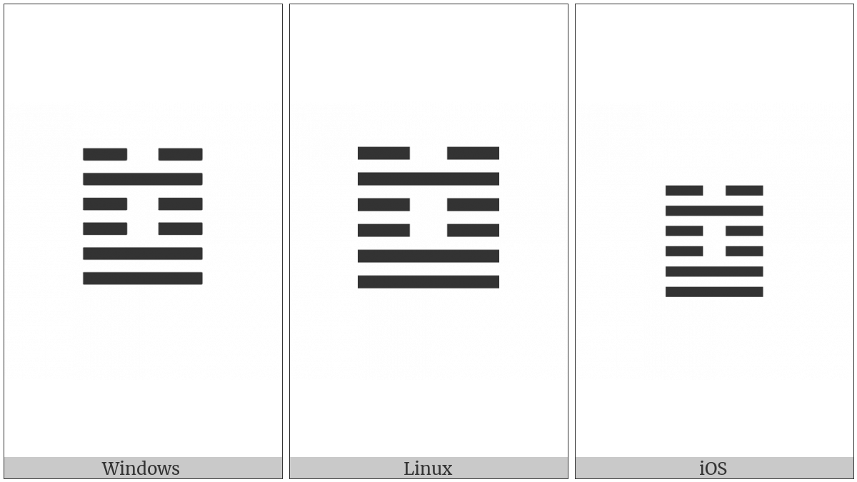 Hexagram For Limitation on various operating systems