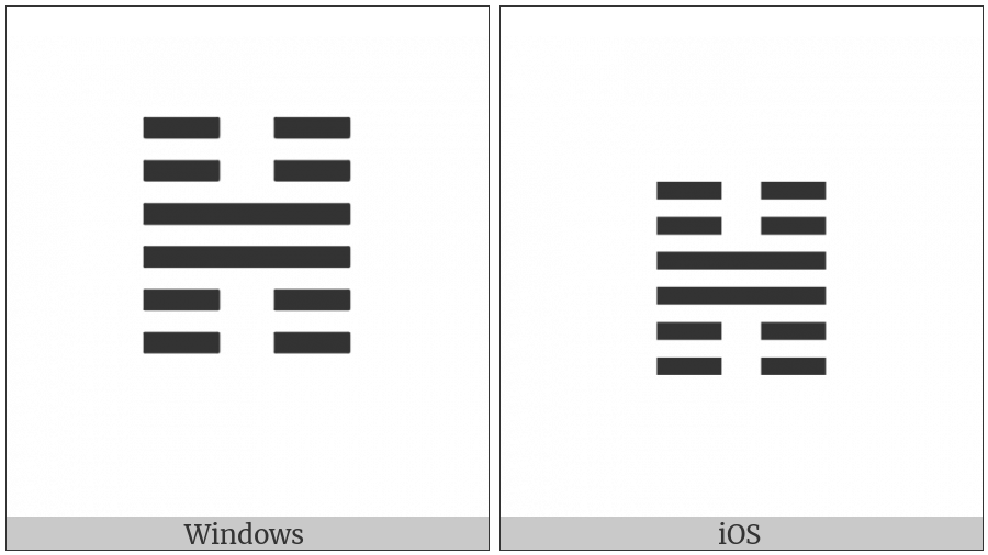 Hexagram For Small Preponderance on various operating systems