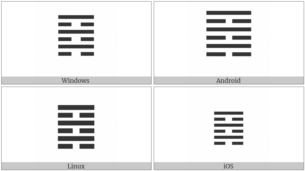 Hexagram For Before Completion on various operating systems