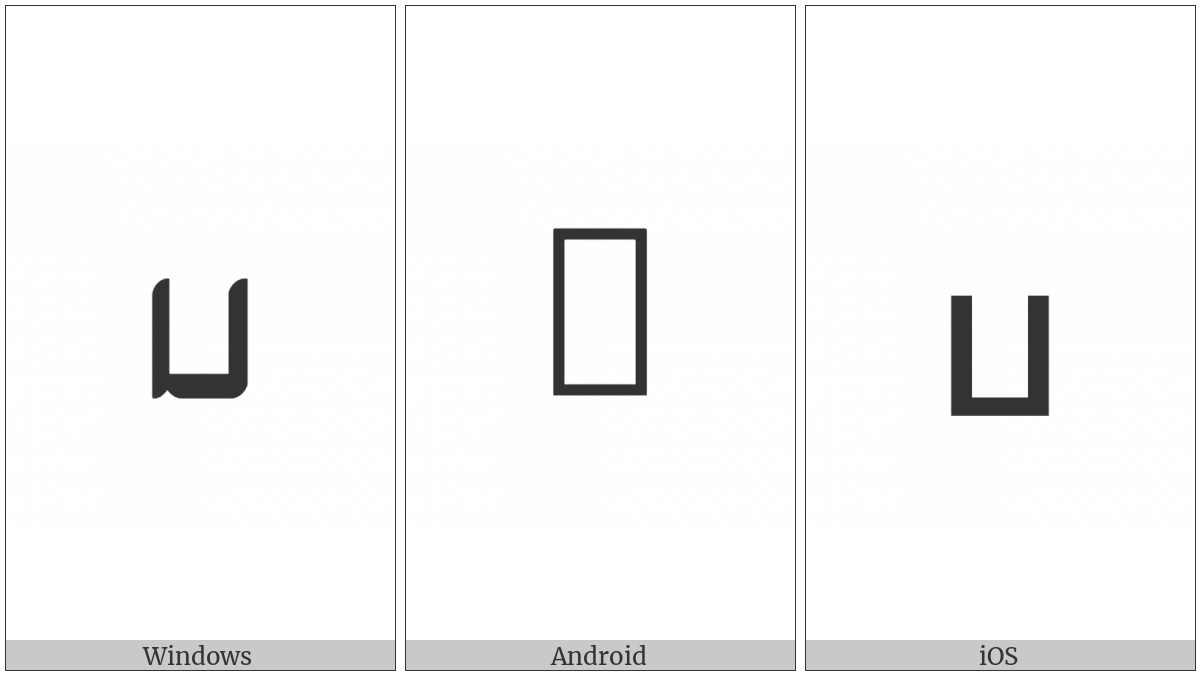 Nko Letter U on various operating systems