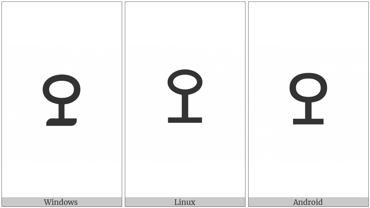 NKO LETTER O utf-8 character