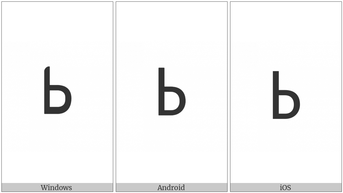 Nko Letter Ta on various operating systems