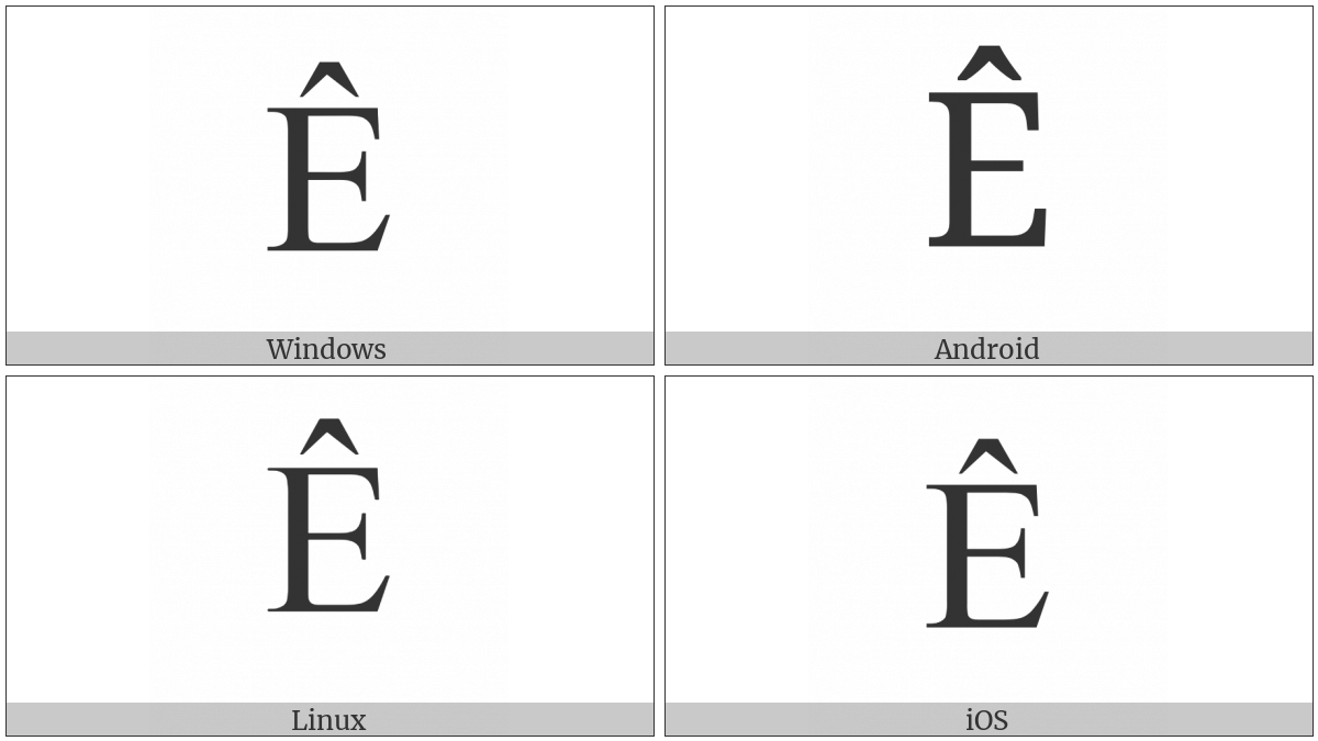 Latin Capital Letter E With Circumflex on various operating systems