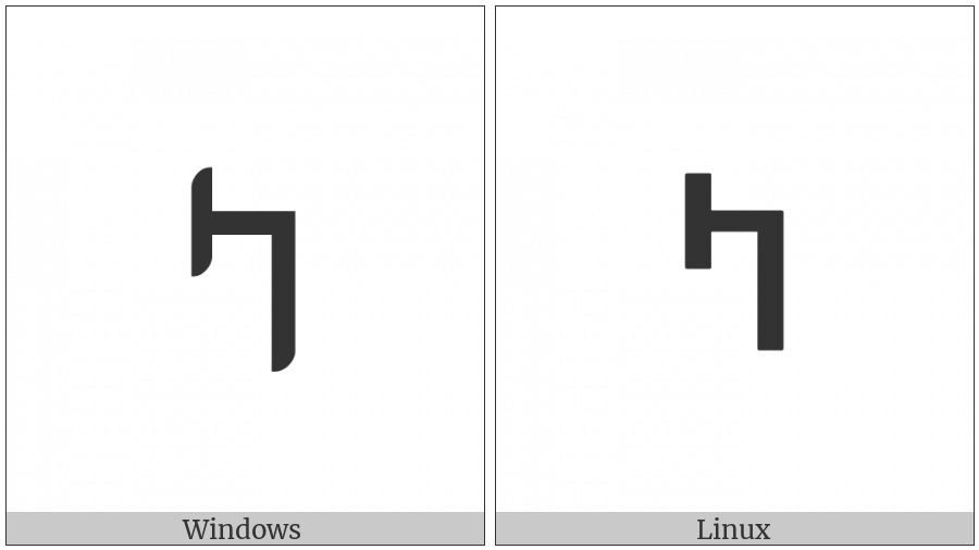 Nko Letter Ha on various operating systems