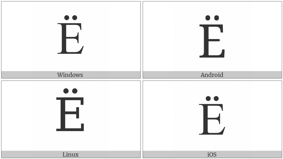 Latin Capital Letter E With Diaeresis on various operating systems