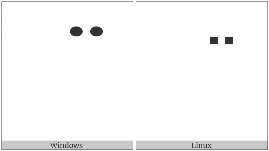 Nko Combining Double Dot Above on various operating systems