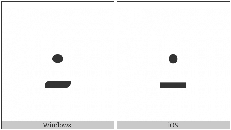 Nko Comma on various operating systems