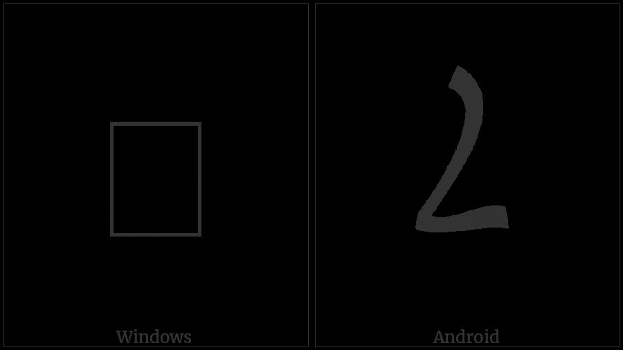Samaritan Letter Labat on various operating systems