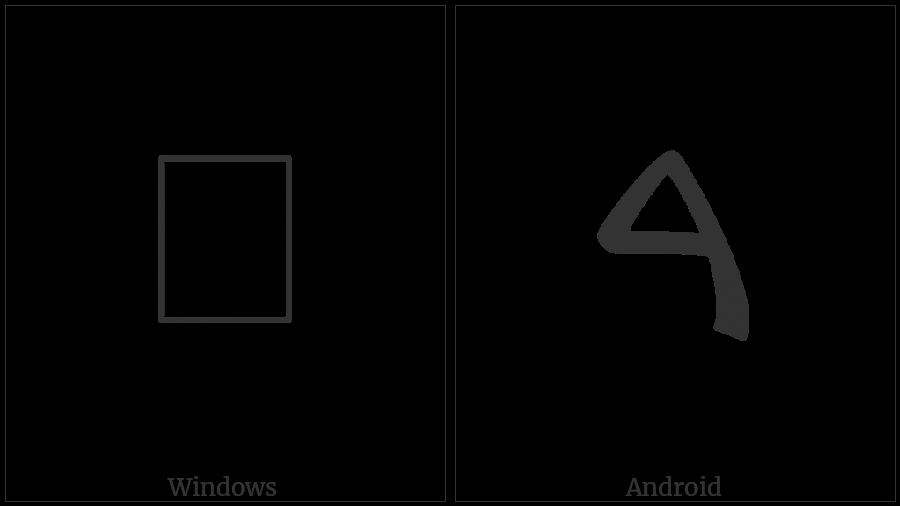 Samaritan Letter Rish on various operating systems