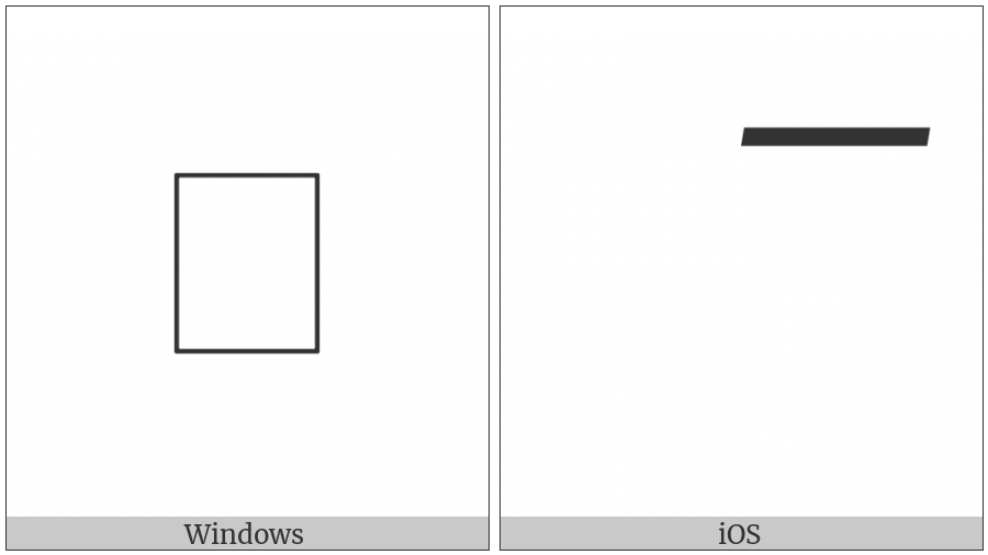 Samaritan Mark Occlusion on various operating systems