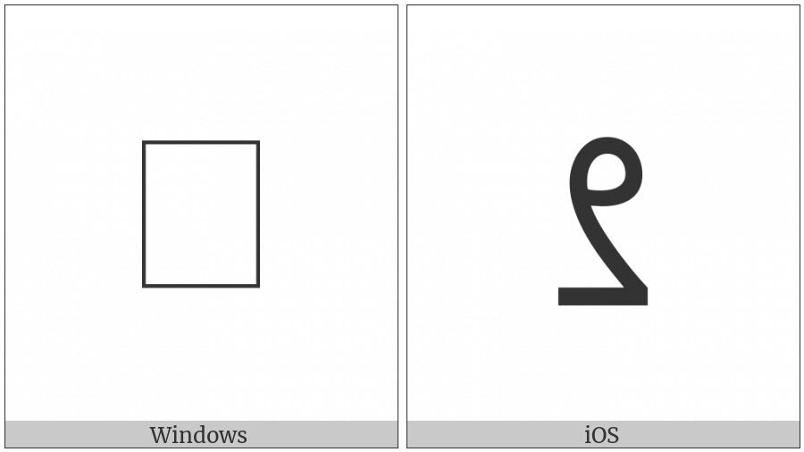Mandaic Letter Ag on various operating systems