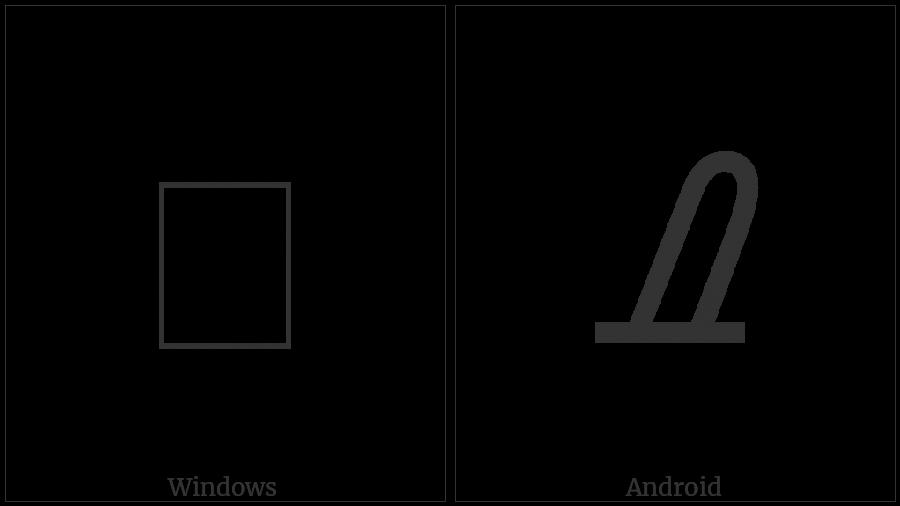 Mandaic Letter Att on various operating systems
