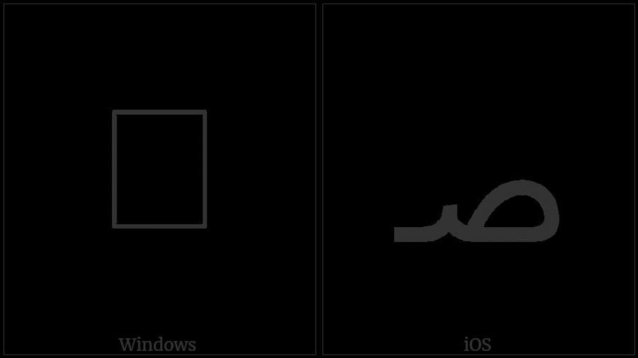 MANDAIC LETTER AS utf-8 character