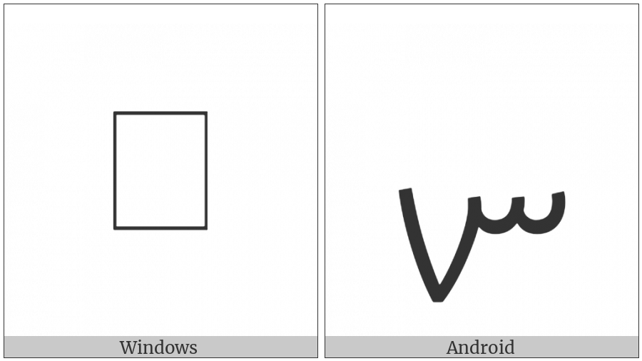 Mandaic Letter Asz on various operating systems