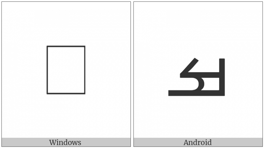 Mandaic Letter Aq on various operating systems