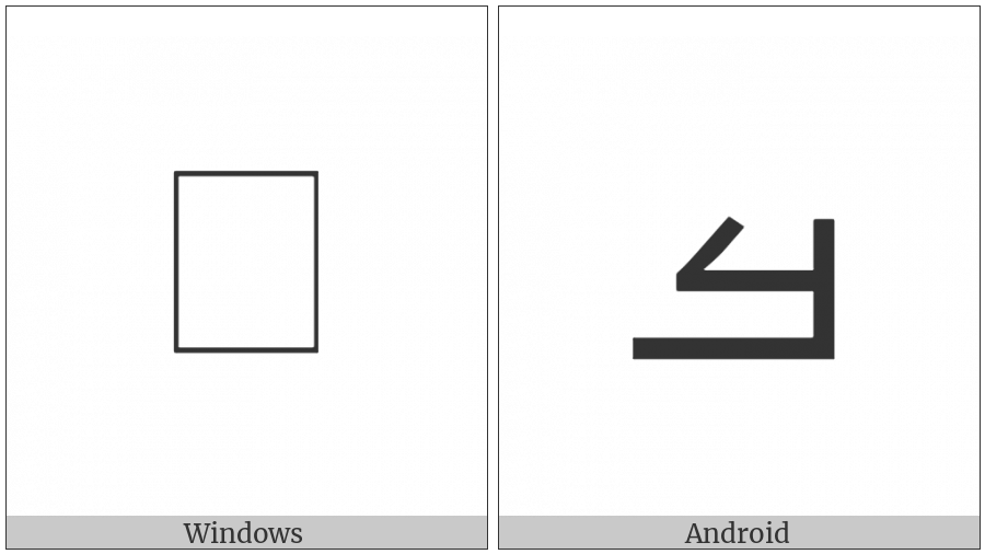 Mandaic Letter Ar on various operating systems