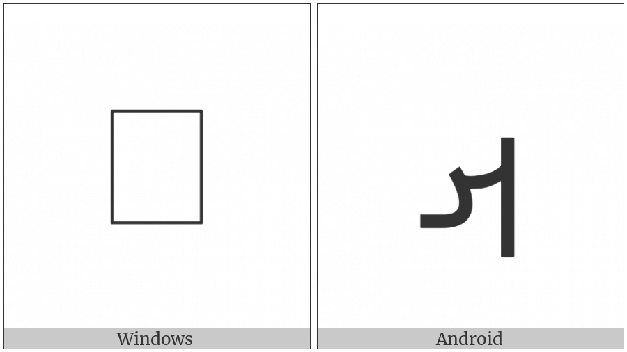 Mandaic Letter At on various operating systems
