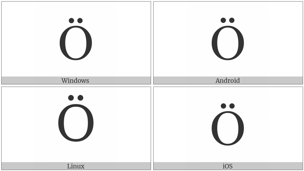 Latin Capital Letter O With Diaeresis on various operating systems