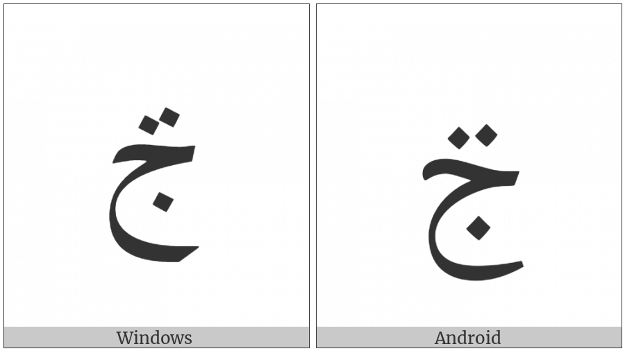 Arabic Letter Jeem With Two Dots Above on various operating systems