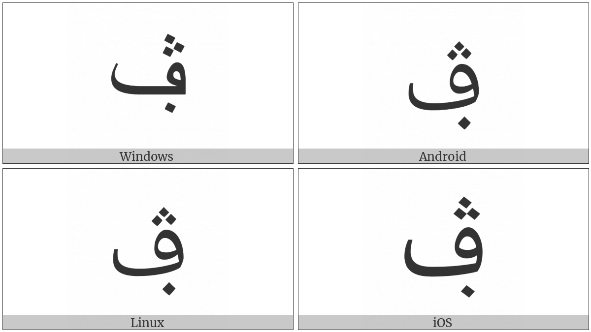 Arabic Letter Feh With Dot Below And Three Dots Above on various operating systems
