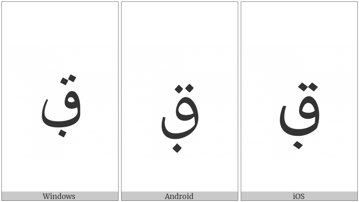 Arabic Letter Qaf With Dot Below on various operating systems
