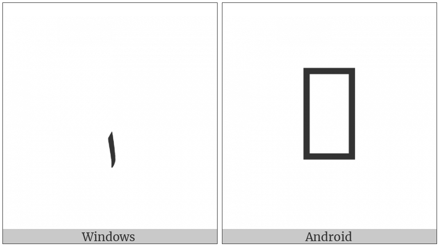 Arabic Letter Low Alef on various operating systems