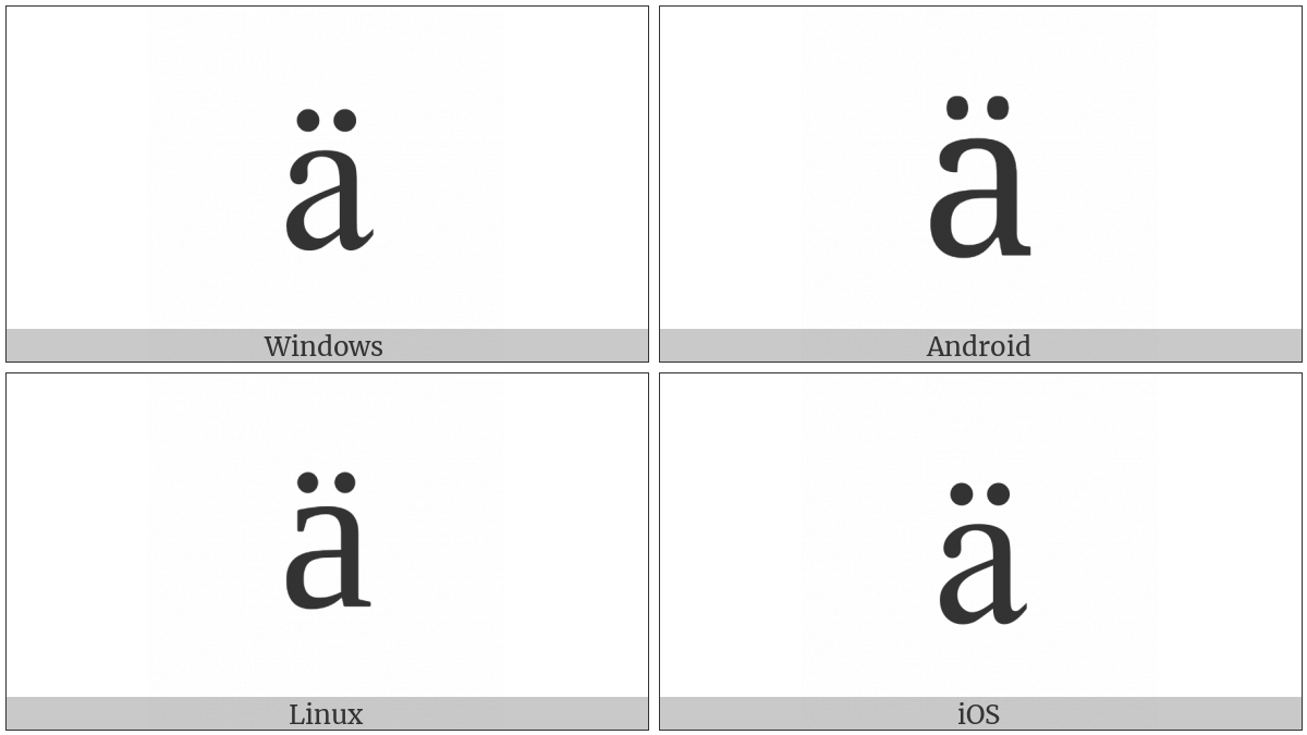 Latin Small Letter A With Diaeresis on various operating systems