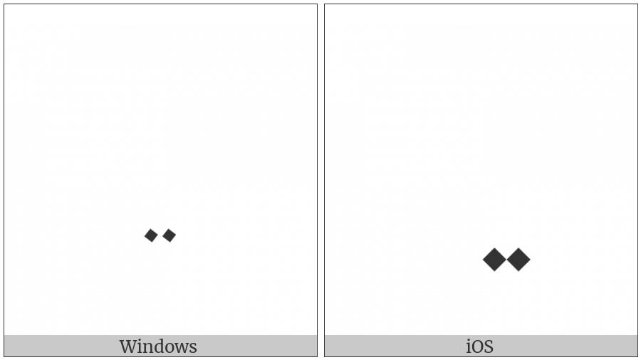 Arabic Tone Two Dots Below on various operating systems