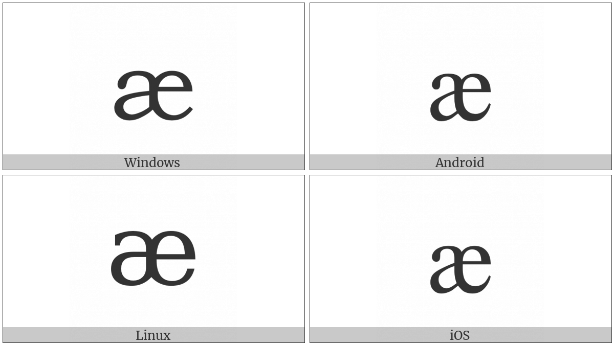 Latin Small Letter Ae on various operating systems