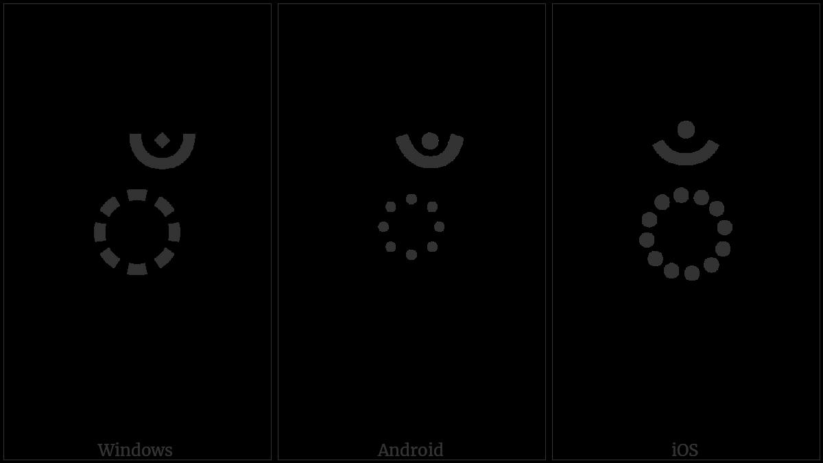 Devanagari Sign Candrabindu on various operating systems