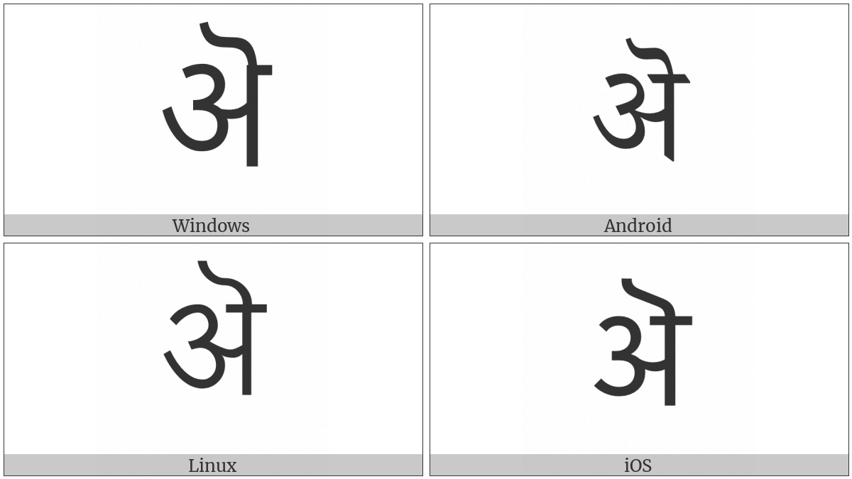 Devanagari Letter Short A on various operating systems