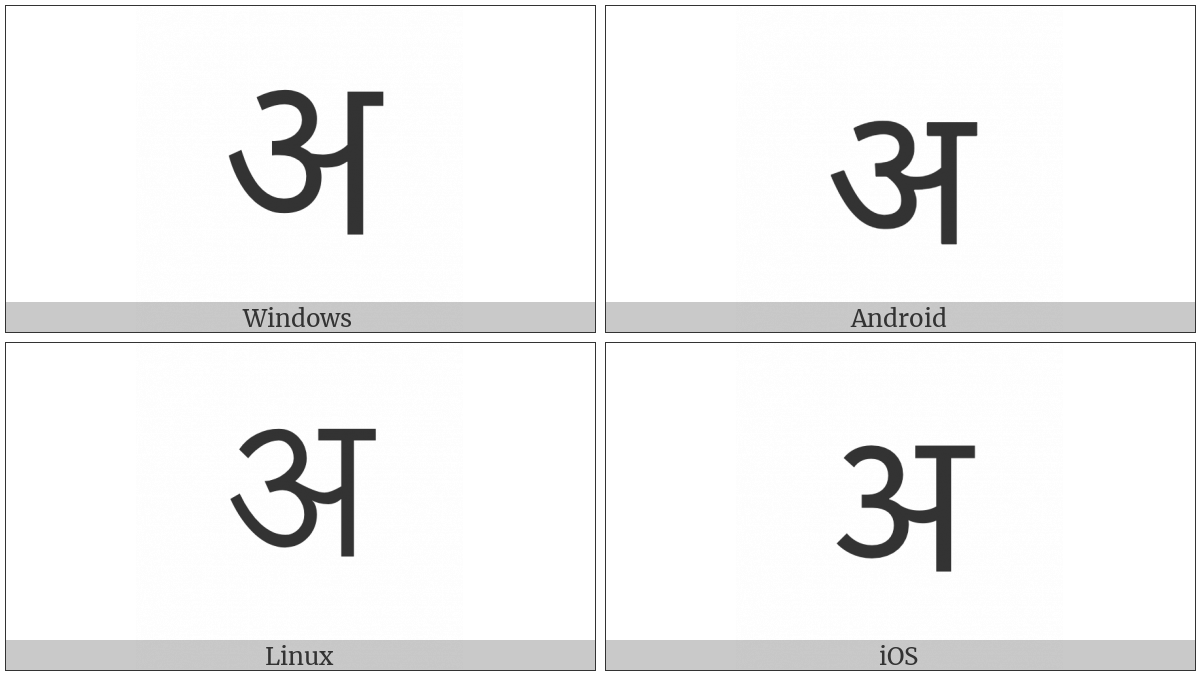 Devanagari Letter A on various operating systems