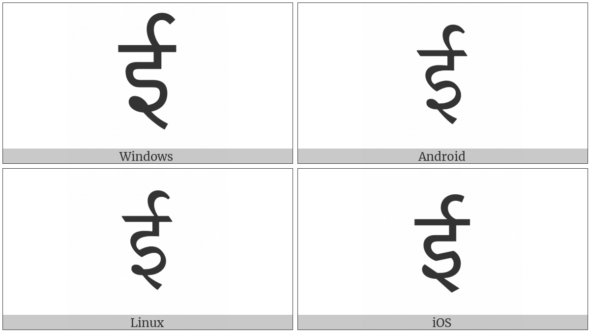 Devanagari Letter Ii on various operating systems