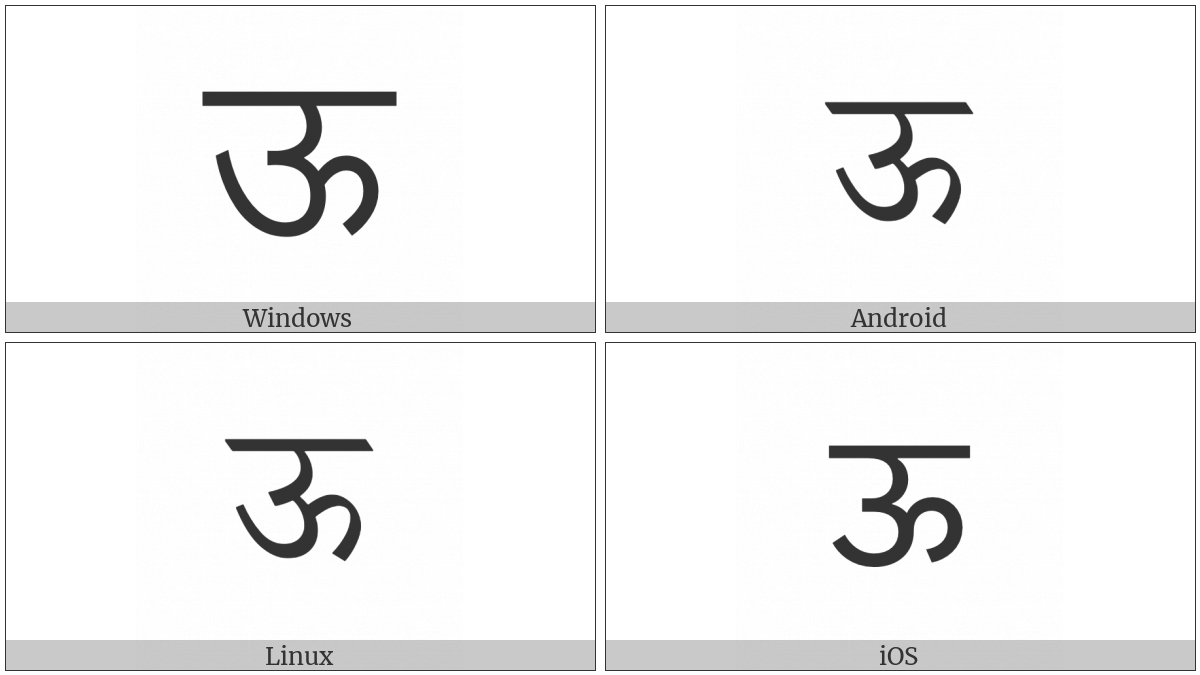 Devanagari Letter Uu on various operating systems
