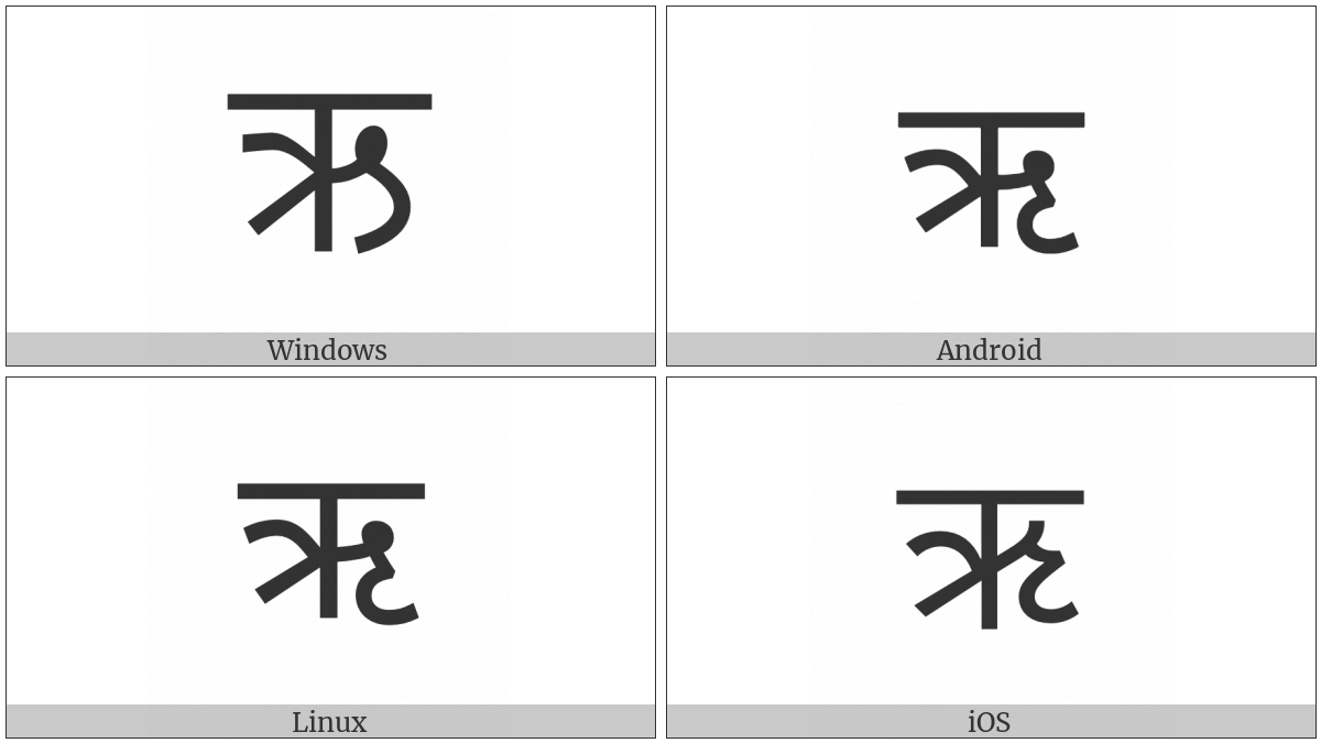 Devanagari Letter Vocalic R on various operating systems
