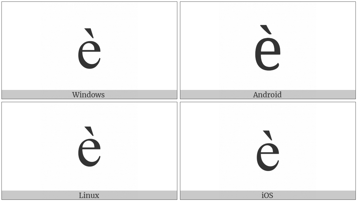 Latin Small Letter E With Grave on various operating systems
