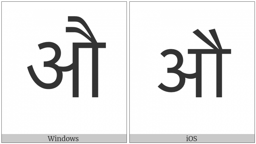 Devanagari Letter Au on various operating systems