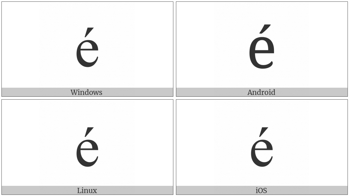 Latin Small Letter E With Acute on various operating systems