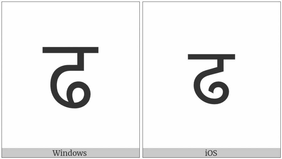 Devanagari Letter Ddha on various operating systems