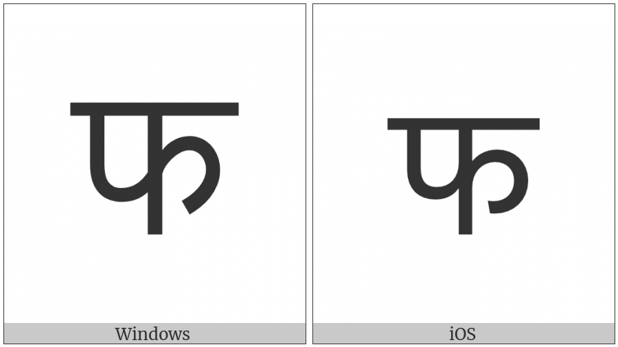 Devanagari Letter Pha on various operating systems
