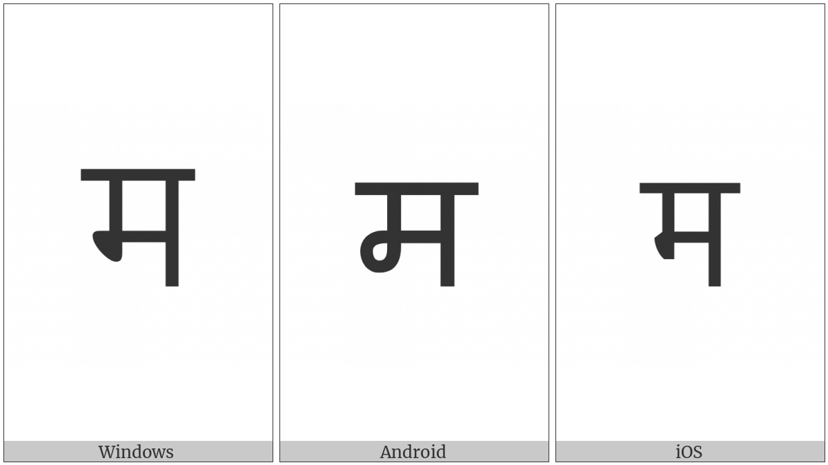 Devanagari Letter Ma on various operating systems