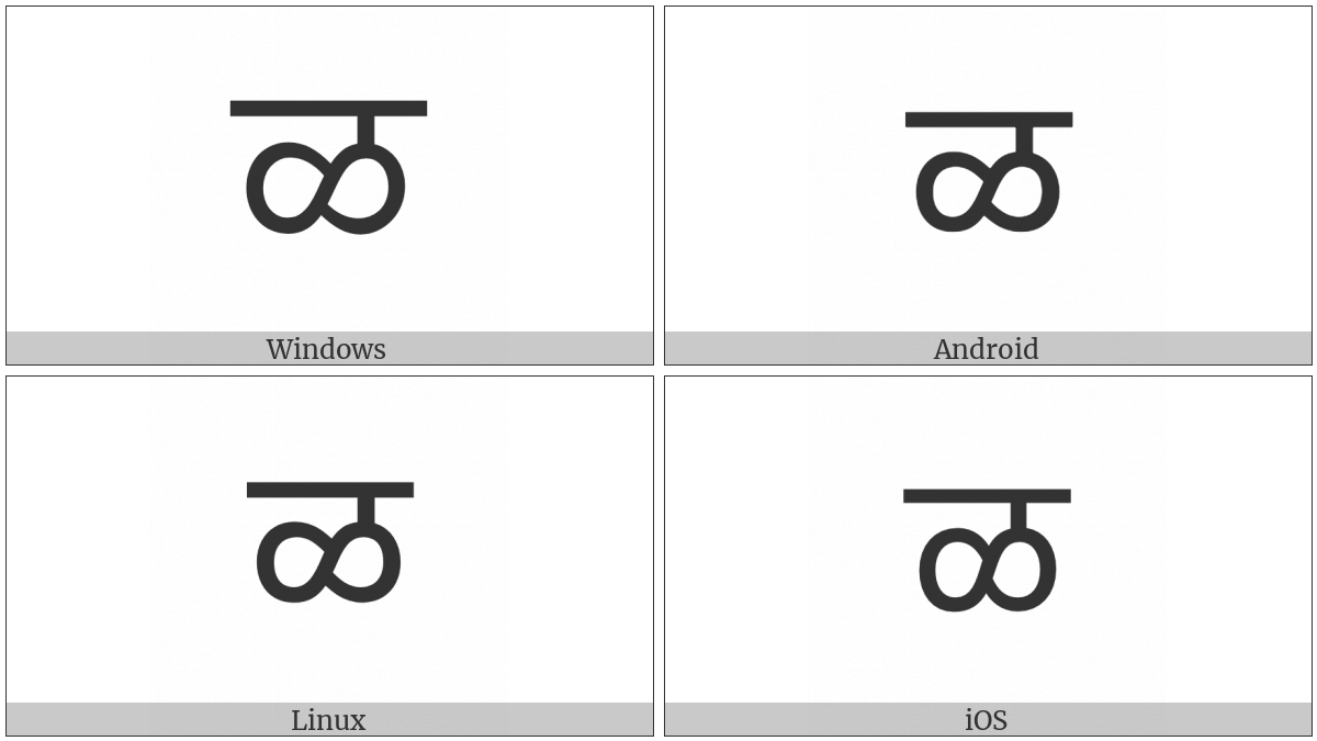 Devanagari Letter Lla on various operating systems