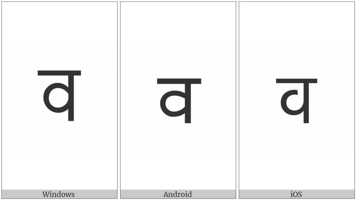 Devanagari Letter Va on various operating systems