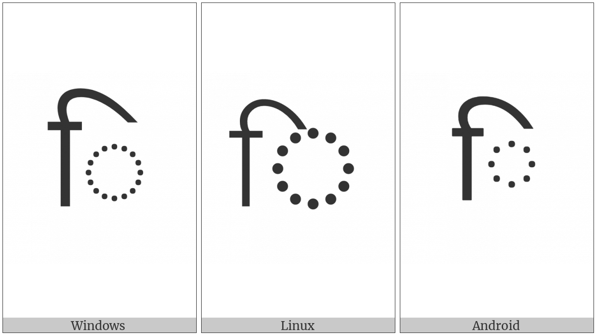 Devanagari Vowel Sign I on various operating systems