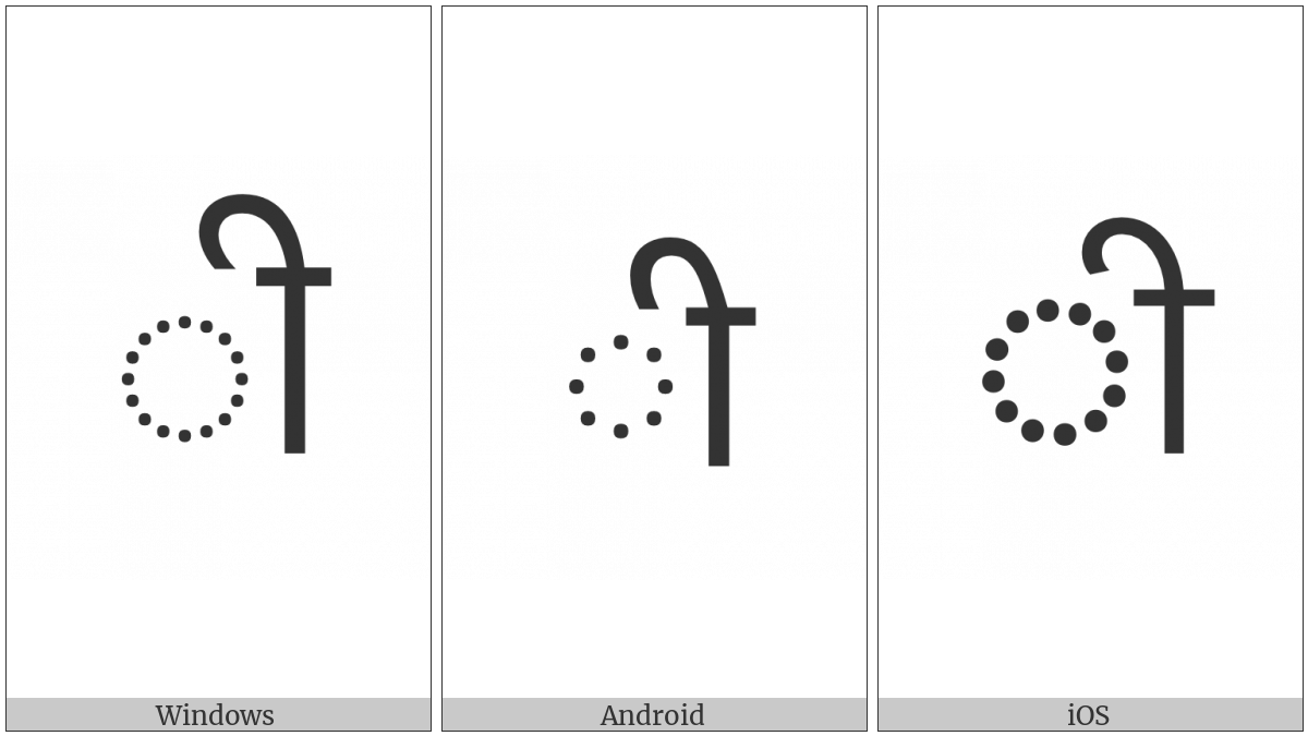 Devanagari Vowel Sign Ii on various operating systems