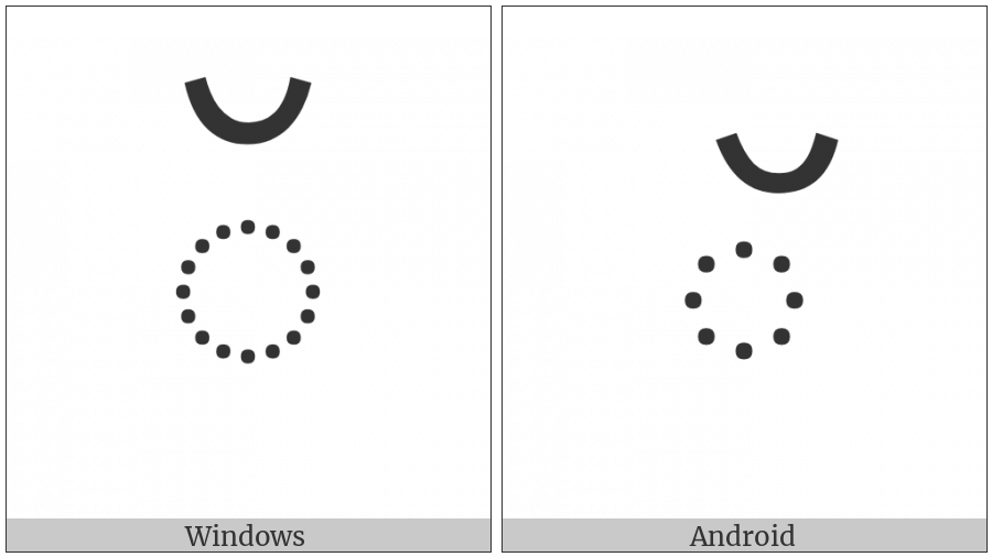 Devanagari Vowel Sign Candra E on various operating systems