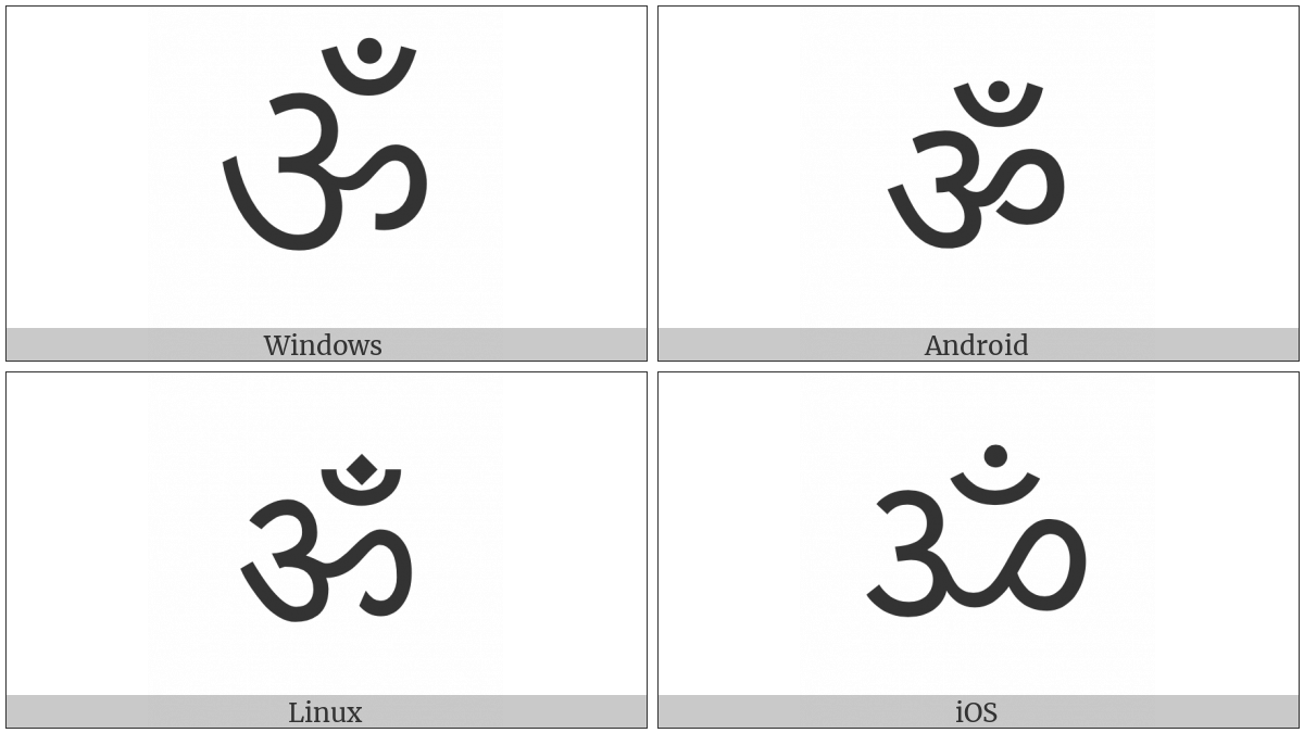 Devanagari Om on various operating systems